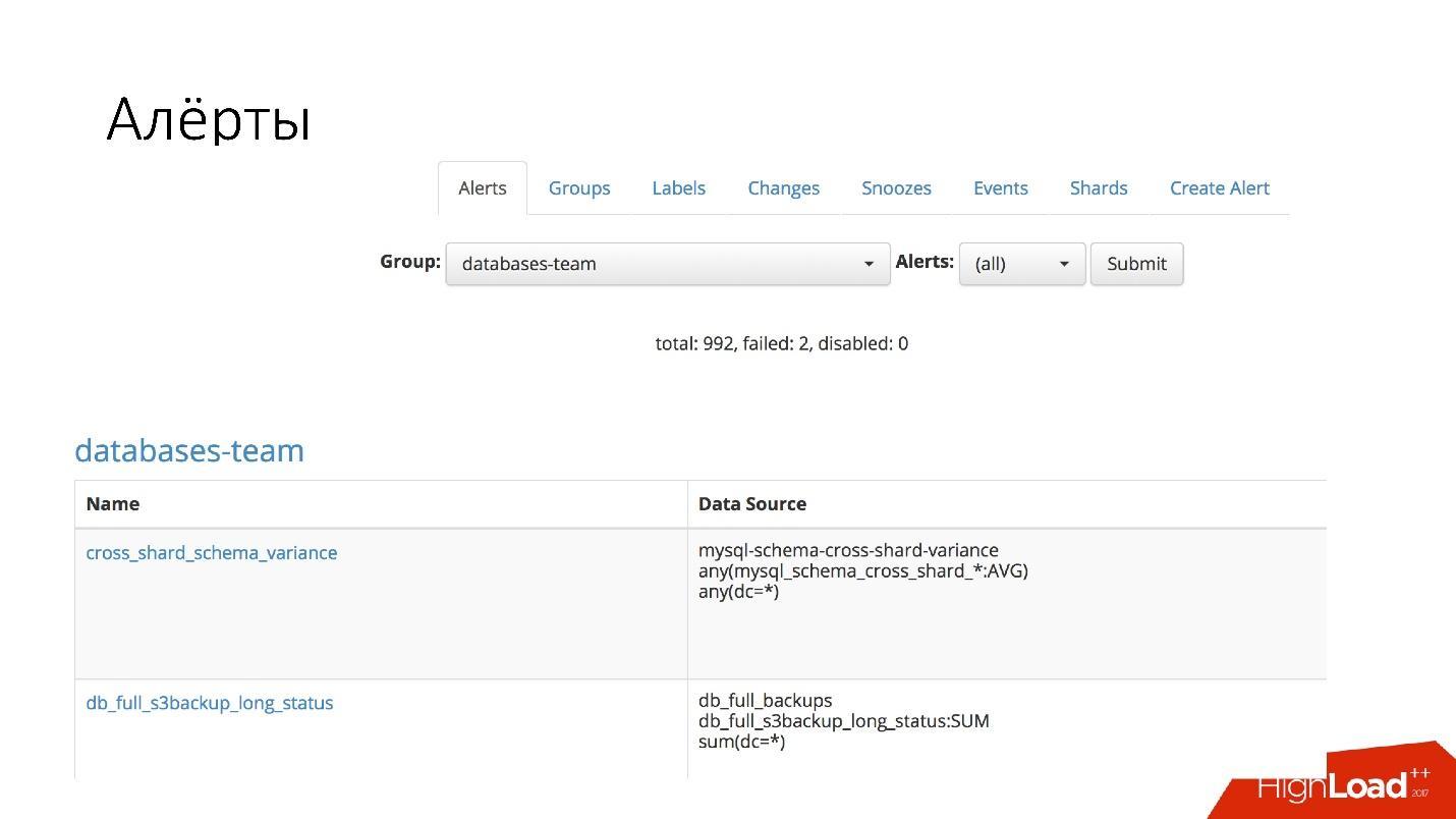 Развитие баз данных в Dropbox. Путь от одной глобальной базы MySQL к тысячам серверов - 45