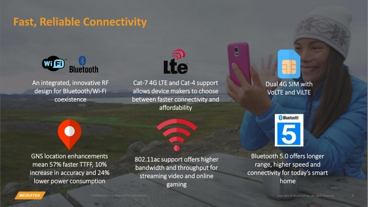 MediaTek запустила новую серии процессоров Helio A и рассказала подробнее об A22