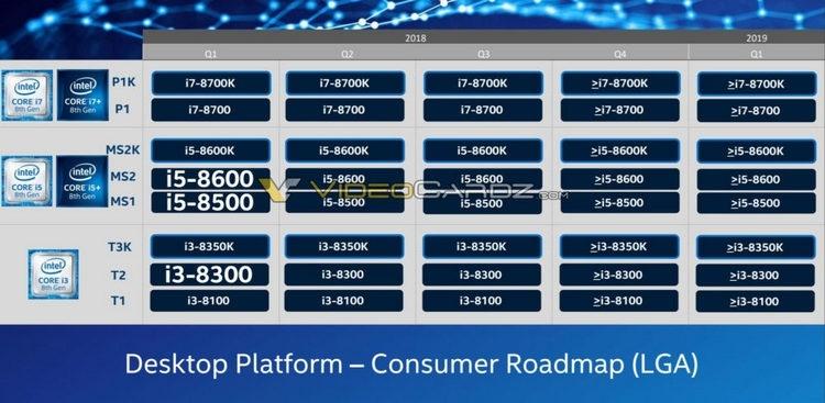 Чипсет Intel Z390 придёт на смену Z370 уже в этом квартале