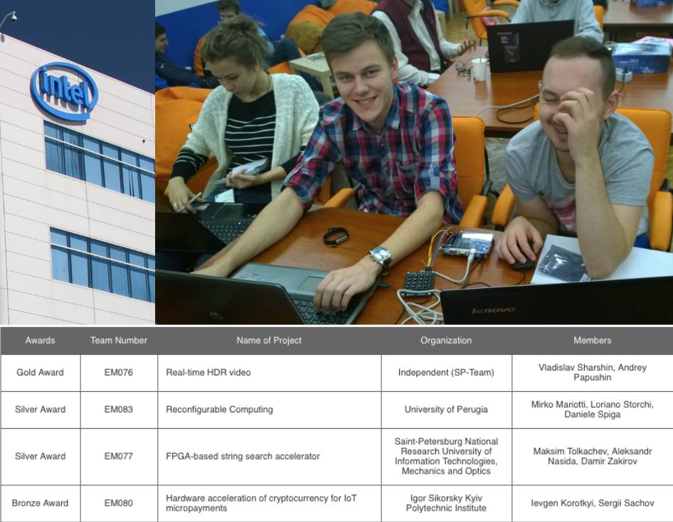 Российские и украинские команды взяли верх над европейцами на европейском финале интеловского конкурса InnovateFPGA - 1