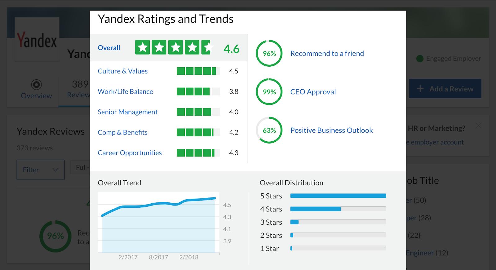 Где и как разработчики оценивают своих работодателей? Сервисы оценки компаний в ИТ-индустрии - 3