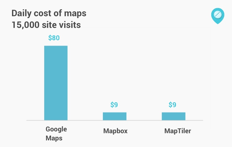 Прощай, Google Maps - 6