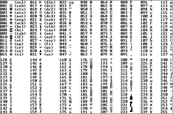 Тяжкое наследие прошлого. Проблемы командной строки Windows - 5