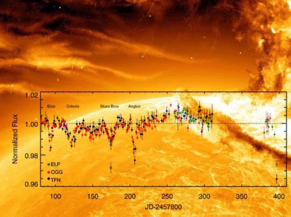 Забудьте о мегаструктурах инопланетян: новые наблюдения объясняют поведение звезды Табби одной только пылью - 10