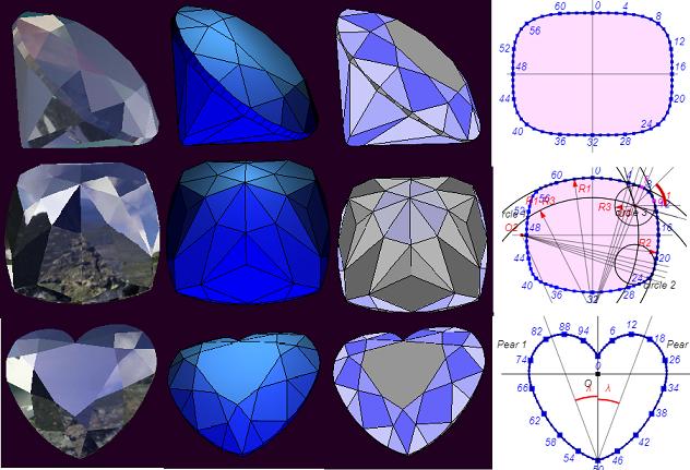Использование функций JavaScript для построения 3D-моделей - 1