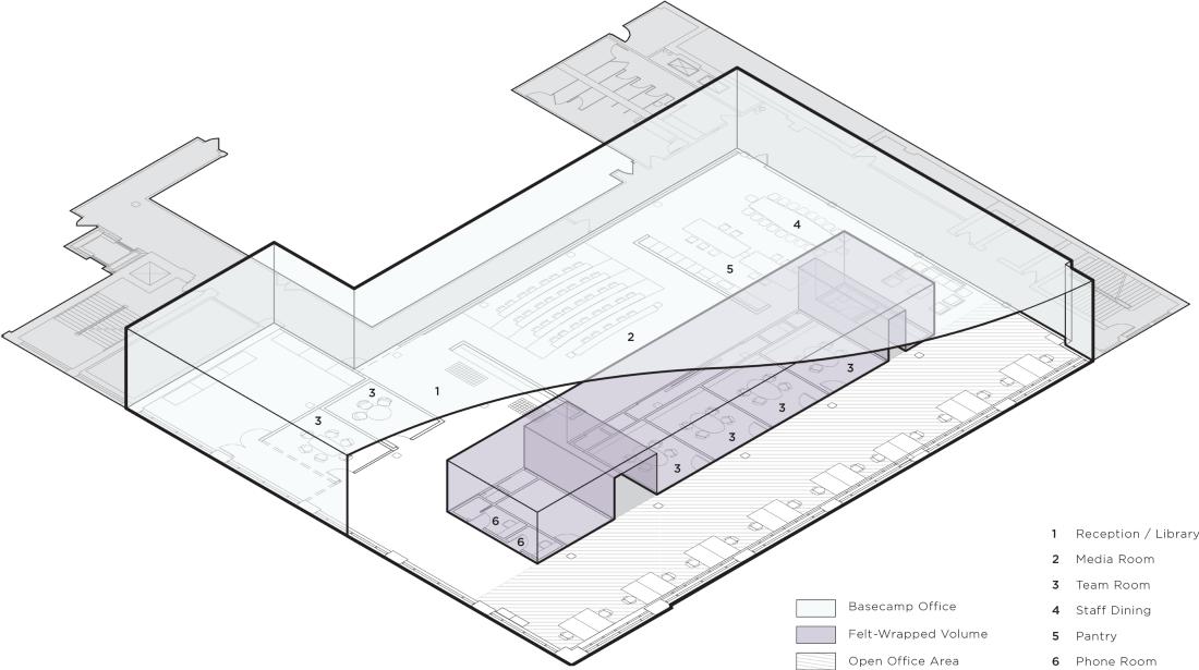 Как исправить офис открытого типа: правила библиотеки - 1