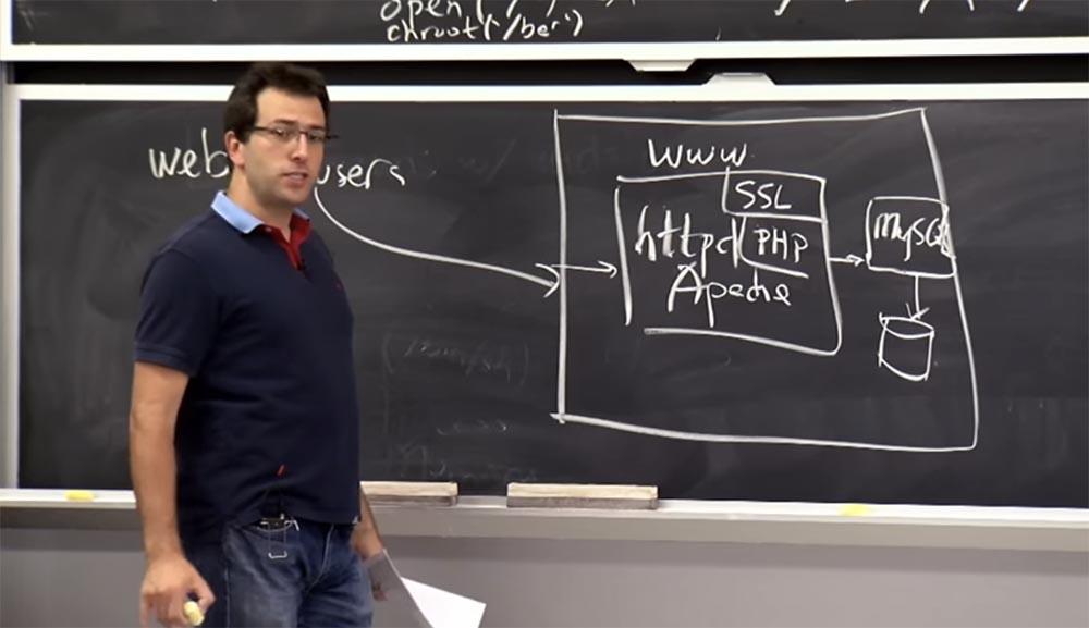 Курс MIT «Безопасность компьютерных систем». Лекция 4: «Разделение привилегий», часть 2 - 15