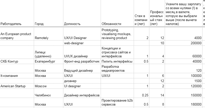 «Яндекс» опять проиндексировал документы Google Docs - 1