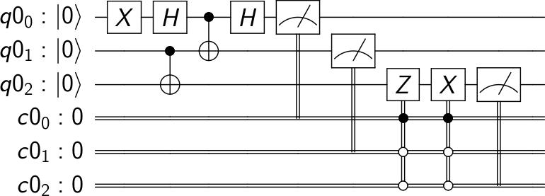 Обзор и сравнение квантовых программных платформ гейтового уровня - 13