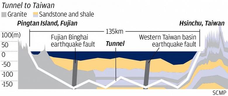 В Китае построят самый большой подводный туннель в мире