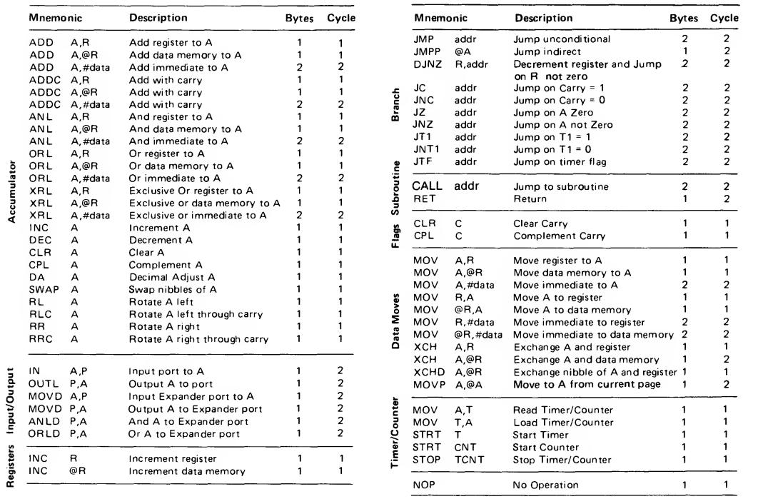 Ретро-разработка для первой портативной консоли из далекого 1979 года - 10