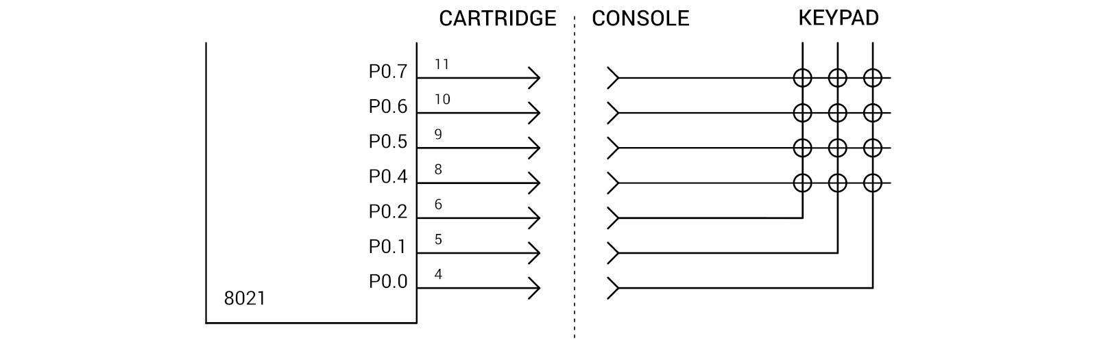 Ретро-разработка для первой портативной консоли из далекого 1979 года - 19