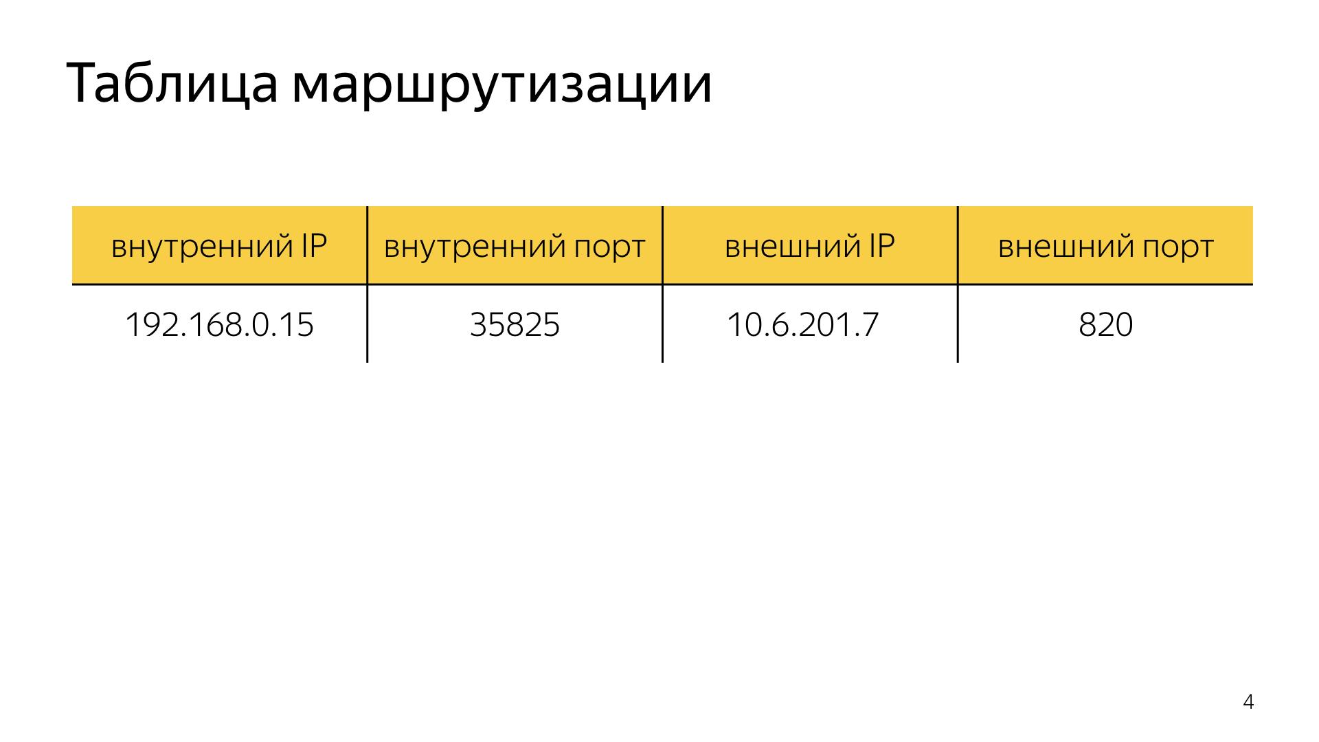 Опыт использования WebRTC. Лекция Яндекса - 4