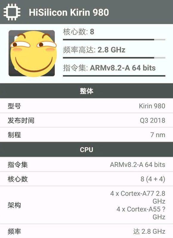 SoC Kirin 980: характеристики