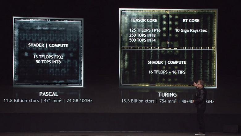 Представлены видеокарты Nvidia Quadro RTX 5000, RTX 6000 и RTX 8000 на архитектуре Turing - 2