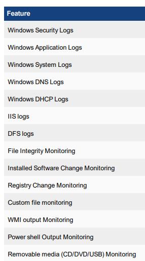33 двухюнитовых сервера на 13 ТБ оперативки и 0,6 ПТ распределённого хранилища — почему это минимум для проактивного UBA - 5