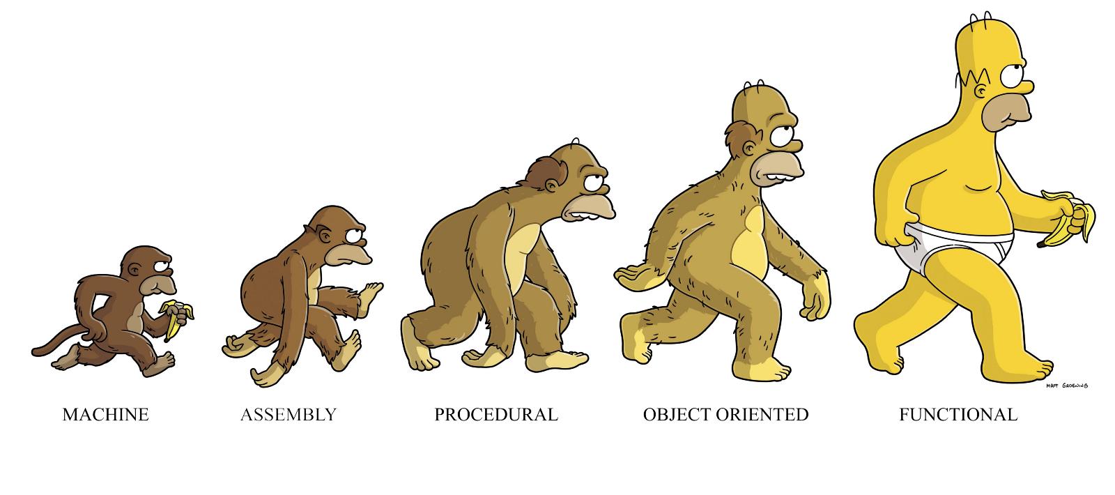 Мои любимые примеры функционального программирования в языке Kotlin
