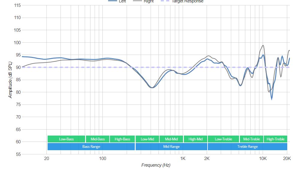Обзор HyperX Cloud Stinger Core: лёгкая и прочная гарнитура с характером - 5