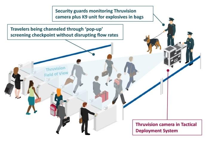 В метро Лос-Анджелеса начнут использовать переносные сканеры тела для предотвращения терактов
