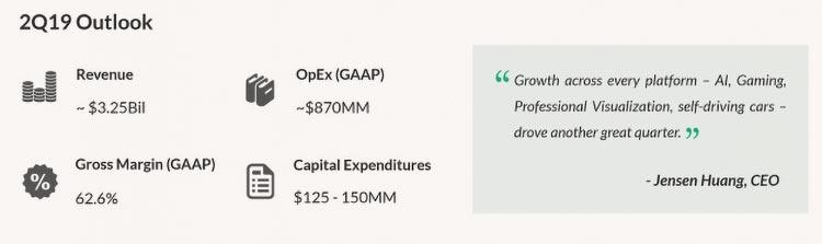 Квартальный отчёт NVIDIA: криптовалютная лихорадка закончилась
