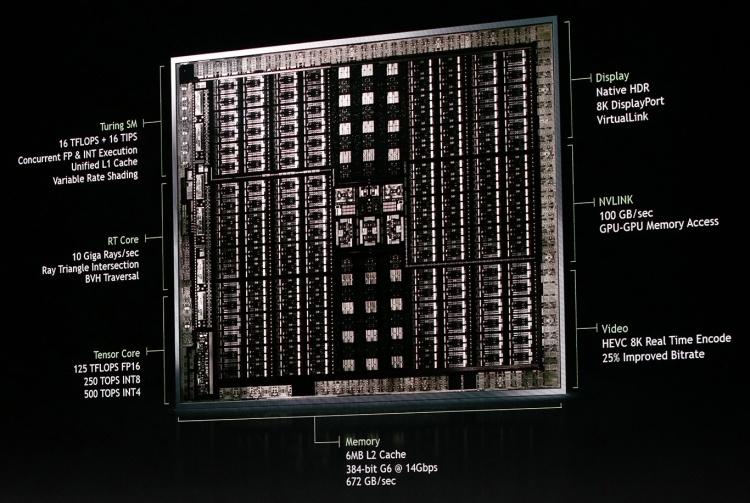 Предзаказы на NVIDIA GeForce RTX 2080 стартуют в понедельник
