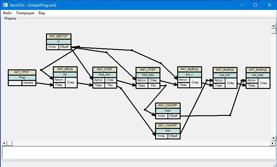 Автоматическое порождение программ, обратная задача и некоторые связанные с ними решения - 1