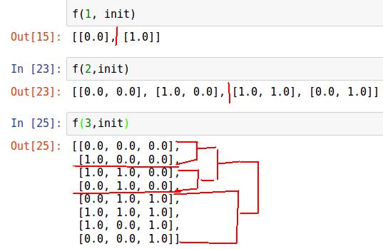 Обзор задач по алгоритмам для собеседований — генерация множеств - 7