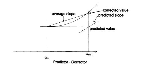 Ричард Хэмминг: Глава 20. Моделирование — III - 11