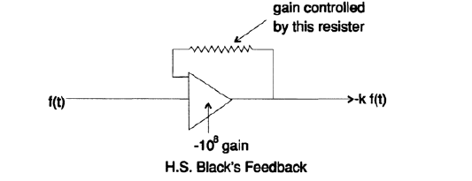 Ричард Хэмминг: Глава 20. Моделирование — III - 13