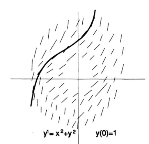 Ричард Хэмминг: Глава 20. Моделирование — III - 6