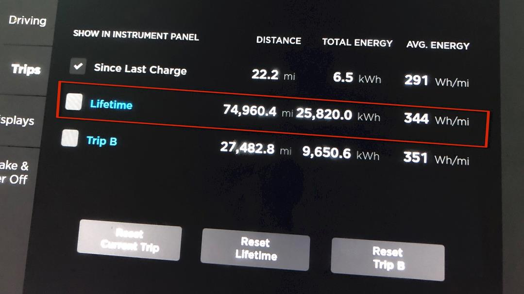 Статистика от владельца Tesla Model S - 2