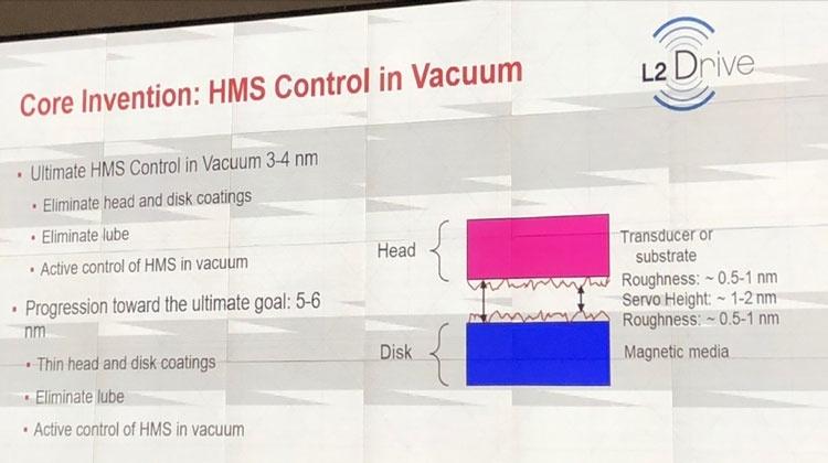Ни гелия, ни воздуха: вакуум поможет на треть увеличить ёмкость жёстких дисков