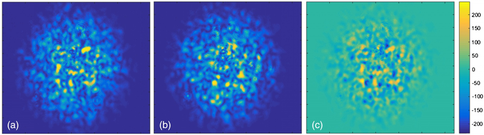 Реконструкция изображения: 1 км оптоволокна, искусственная нейронная сеть и глубокое обучения - 12