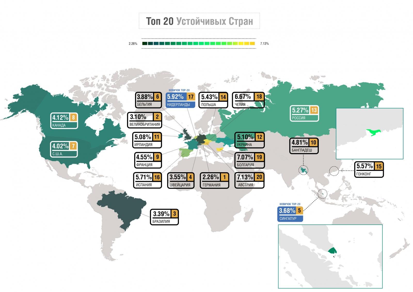 Исследование устойчивости национальных сегментов сети Интернет за 2018 год - 1