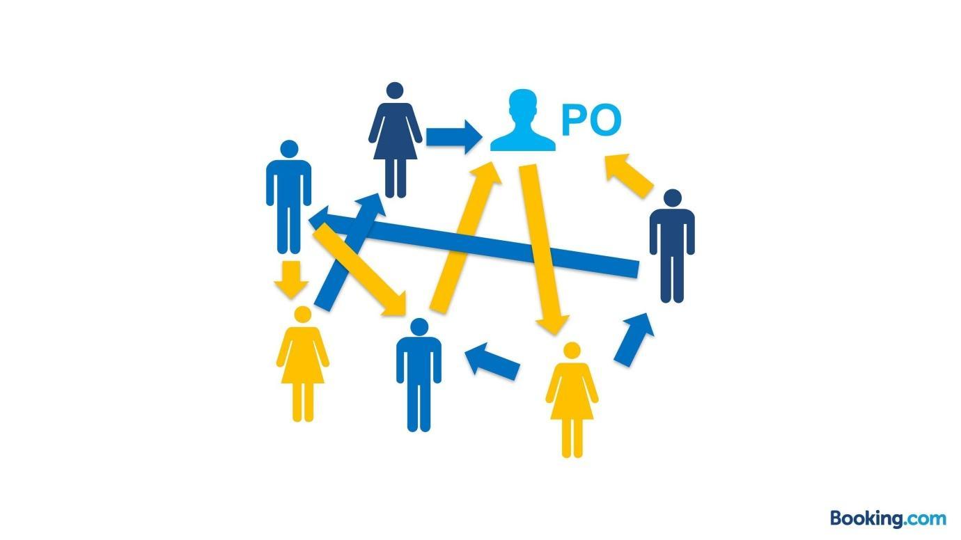 Из закрытой касты в Servant Leadership: эволюция тимлида в Booking.com - 20