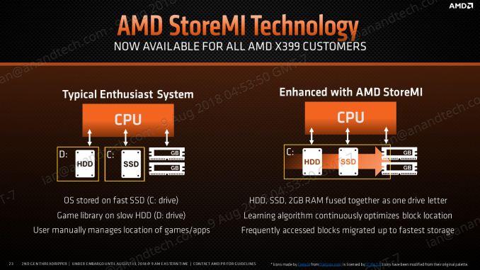 Монстры после каникул: AMD Threadripper 2990WX 32-Core и 2950X 16-Core - 11