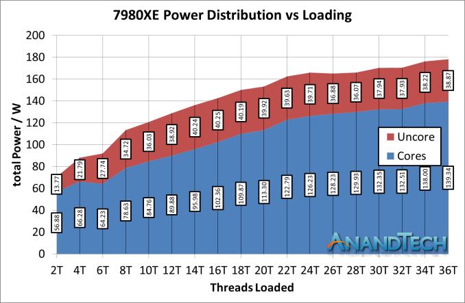 Монстры после каникул: AMD Threadripper 2990WX 32-Core и 2950X 16-Core - 14