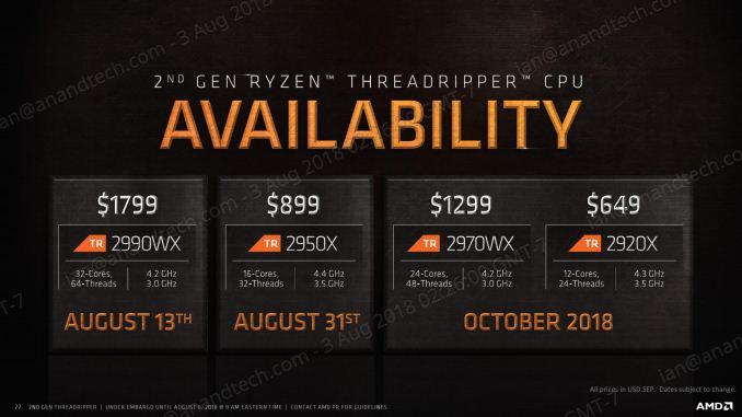 Монстры после каникул: AMD Threadripper 2990WX 32-Core и 2950X 16-Core - 3