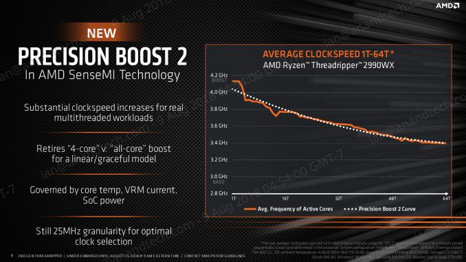 Монстры после каникул: AMD Threadripper 2990WX 32-Core и 2950X 16-Core - 9