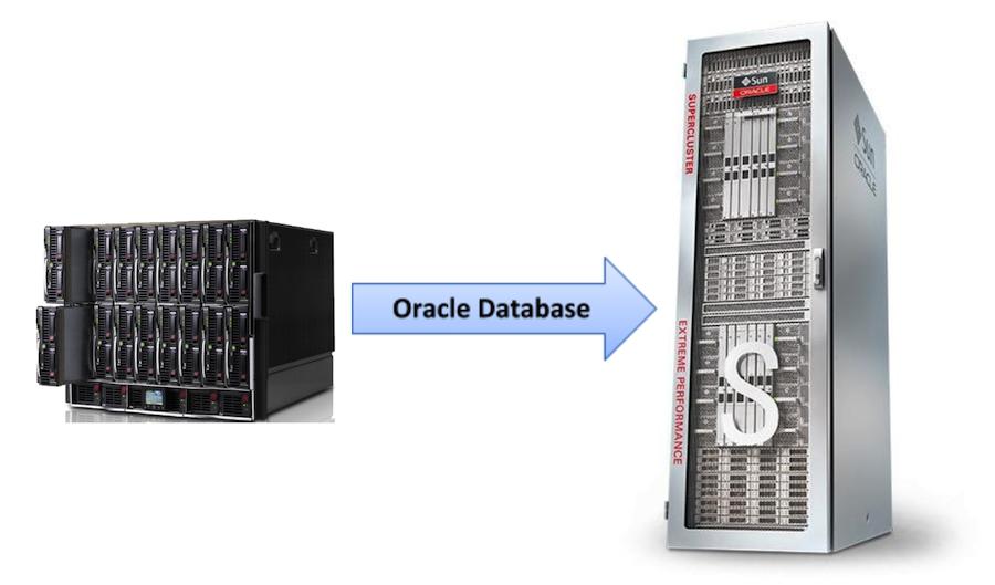 Укрощай и консолидируй: история переезда на Oracle Supercluster - 1