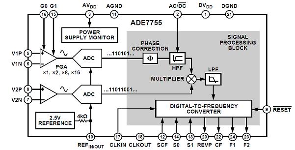 Обзор и устройство современных счётчиков электроэнергии - 3