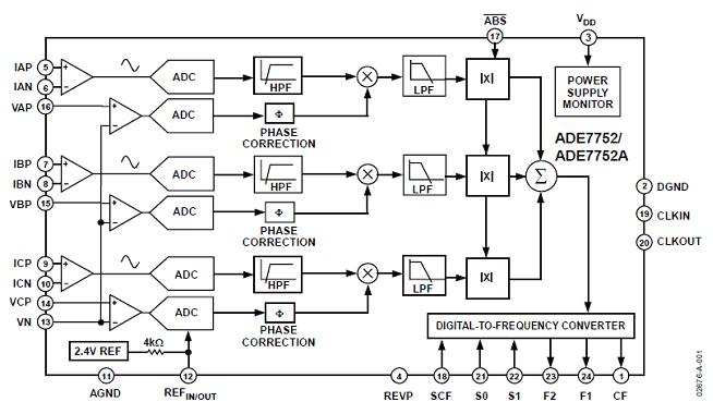 Обзор и устройство современных счётчиков электроэнергии - 5