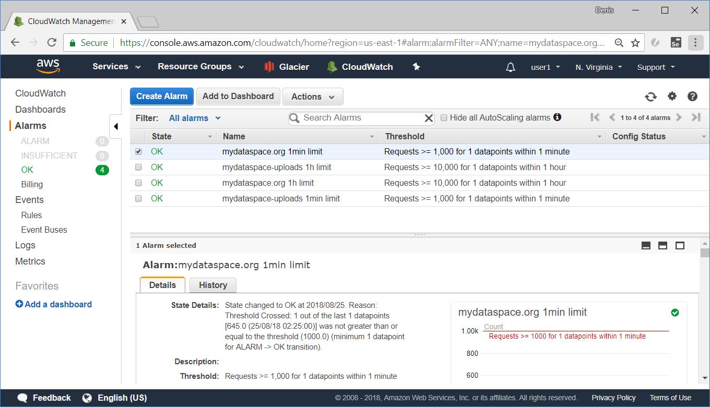 Размещение веб-приложения на Amazon Web Services. Дёшево. Возможно ли это? - 3