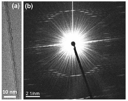 Новый способ создания нанотрубок: теперь в цвете - 10