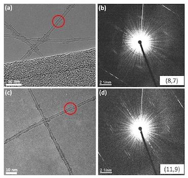 Новый способ создания нанотрубок: теперь в цвете - 8
