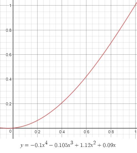 Реверс-инжиниринг рендеринга «Ведьмака 3» - 21