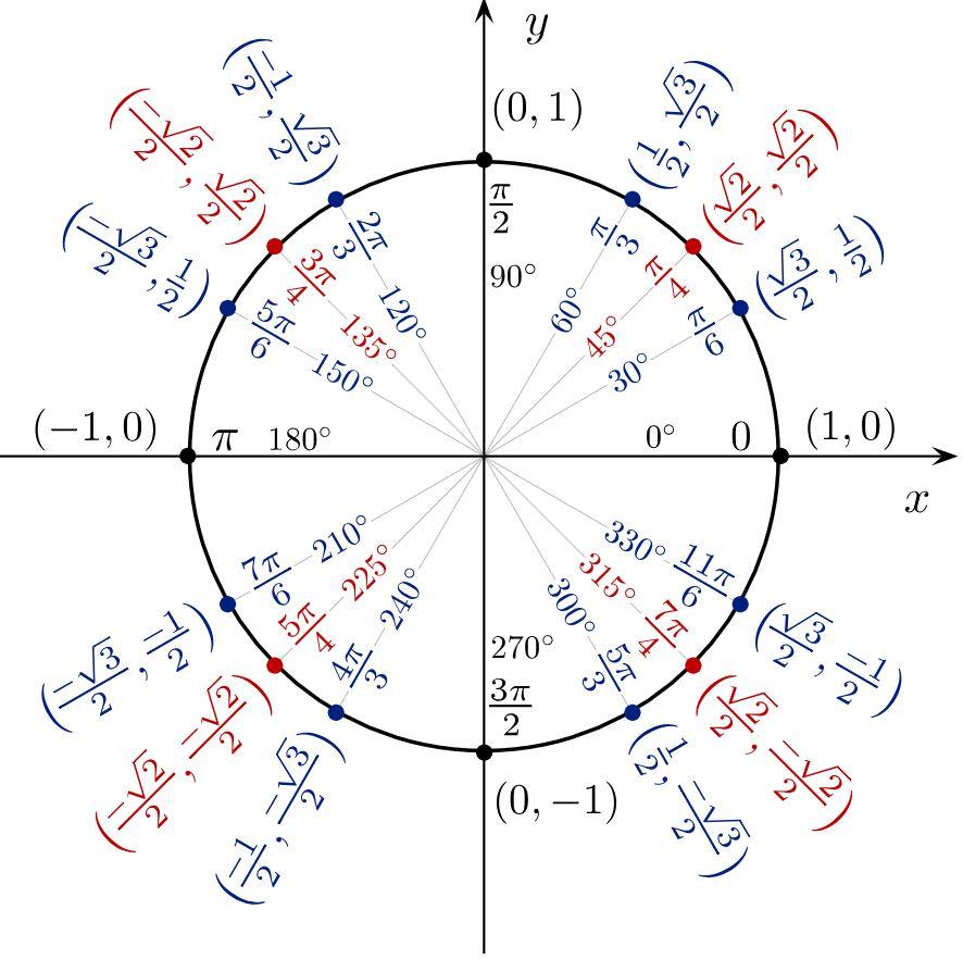 Реверс-инжиниринг рендеринга «Ведьмака 3» - 24