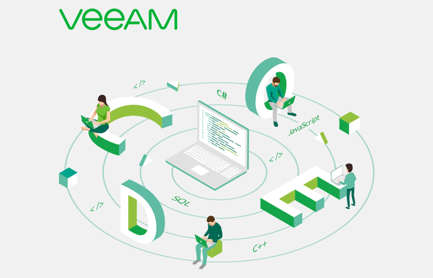 Внутренняя кухня Veeam: как устроен R&D процесс - 1