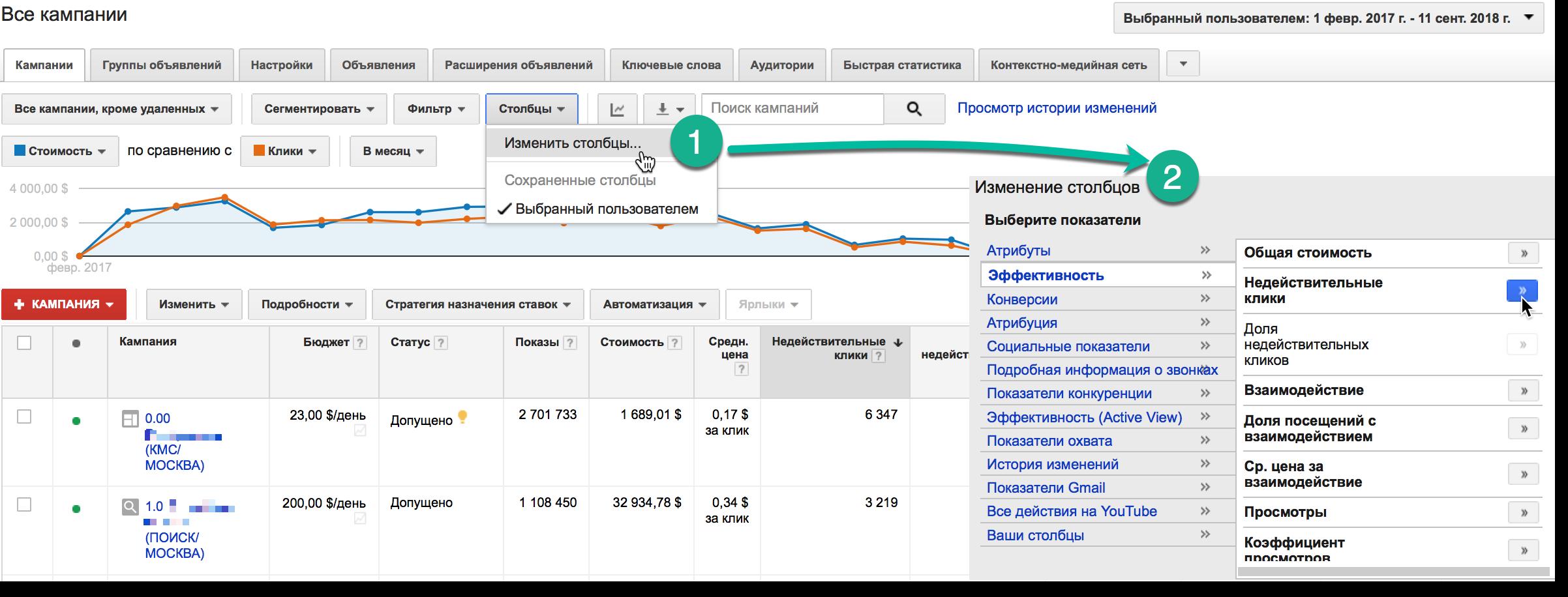 Как победить скликивание в Я. Директ и AdWords на 600 тысяч рублей в месяц - 2