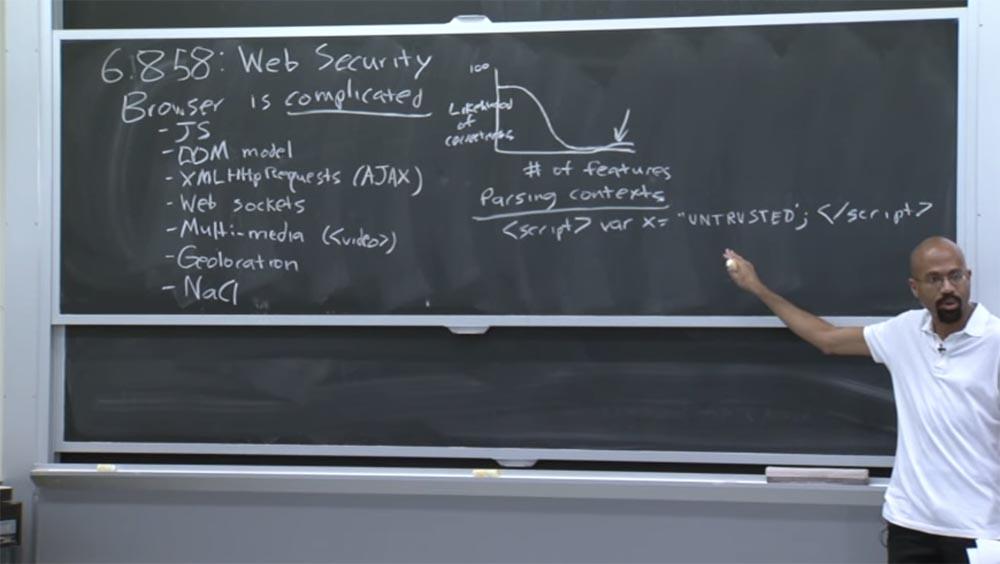 Курс MIT «Безопасность компьютерных систем». Лекция 8: «Модель сетевой безопасности», часть 1 - 4
